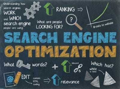 Chalk board drawing of search engine optimization, SEO elements.